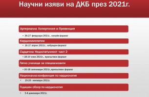 НАУЧЕН КАЛЕНДАР 2021г.